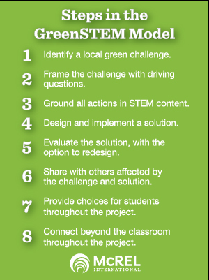 McREL-GreenSTEM STEPS
